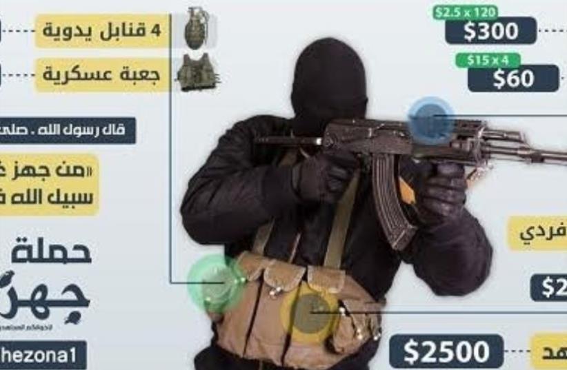 La Financiación del Terrorismo Producto de las Criptomonedas. Algunas Cuestiones de Interés